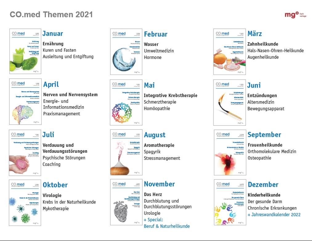 Der CO.med-Themenplan 2021